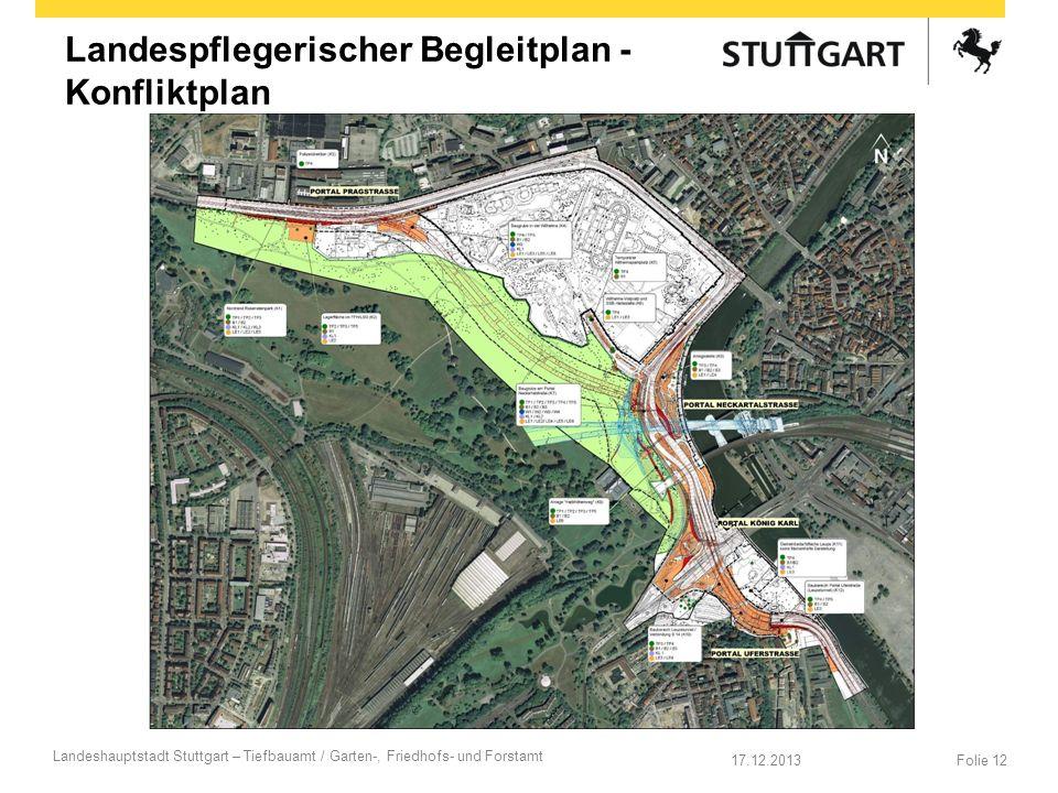 17.12.2013 Landeshauptstadt Stuttgart – Tiefbauamt / Garten-, Friedhofs- und Forstamt Folie 12 Landespflegerischer Begleitplan - Konfliktplan