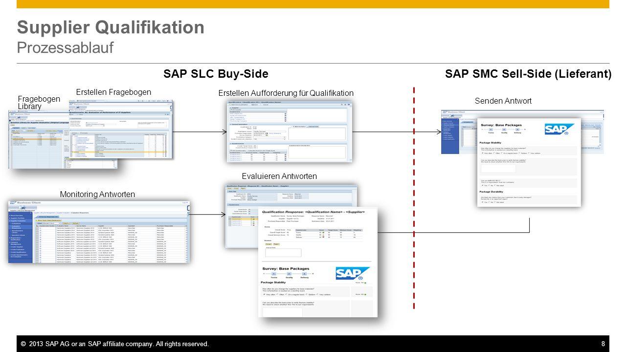 ©2013 SAP AG or an SAP affiliate company. All rights reserved.8 Supplier Qualifikation Prozessablauf Erstellen Aufforderung für Qualifikation SAP SLC