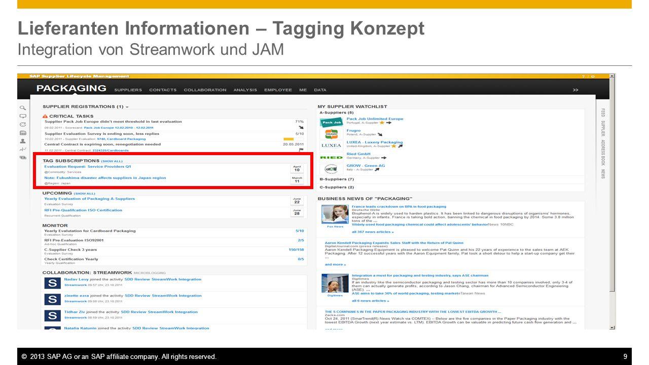 ©2013 SAP AG or an SAP affiliate company. All rights reserved.9 Lieferanten Informationen – Tagging Konzept Integration von Streamwork und JAM