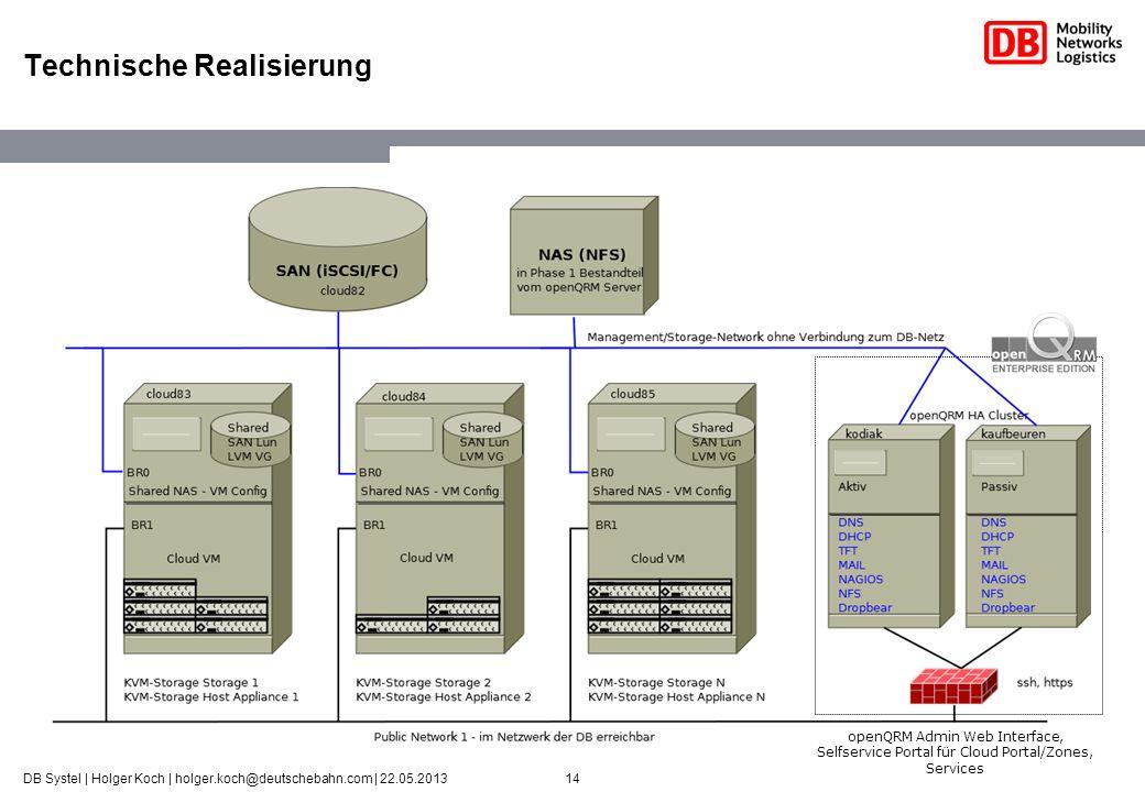 14DB Systel | Holger Koch | holger.koch@deutschebahn.com | 22.05.2013 Technische Realisierung openQRM Admin Web Interface, Selfservice Portal für Clou