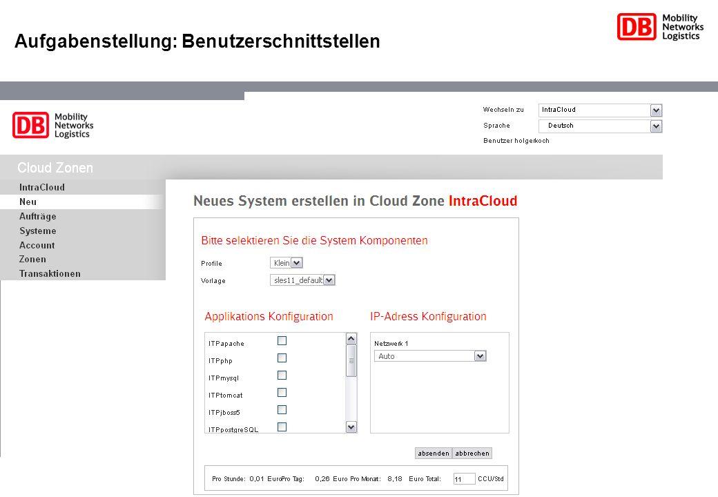 20DB Systel | Holger Koch | holger.koch@deutschebahn.com | 22.05.2013 Aufgabenstellung: Benutzerschnittstellen