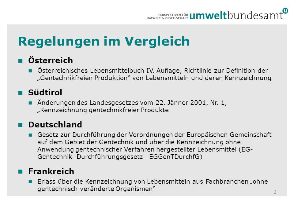Regelungen im Vergleich 2 Österreich Österreichisches Lebensmittelbuch IV. Auflage, Richtlinie zur Definition der Gentechnikfreien Produktion von Lebe