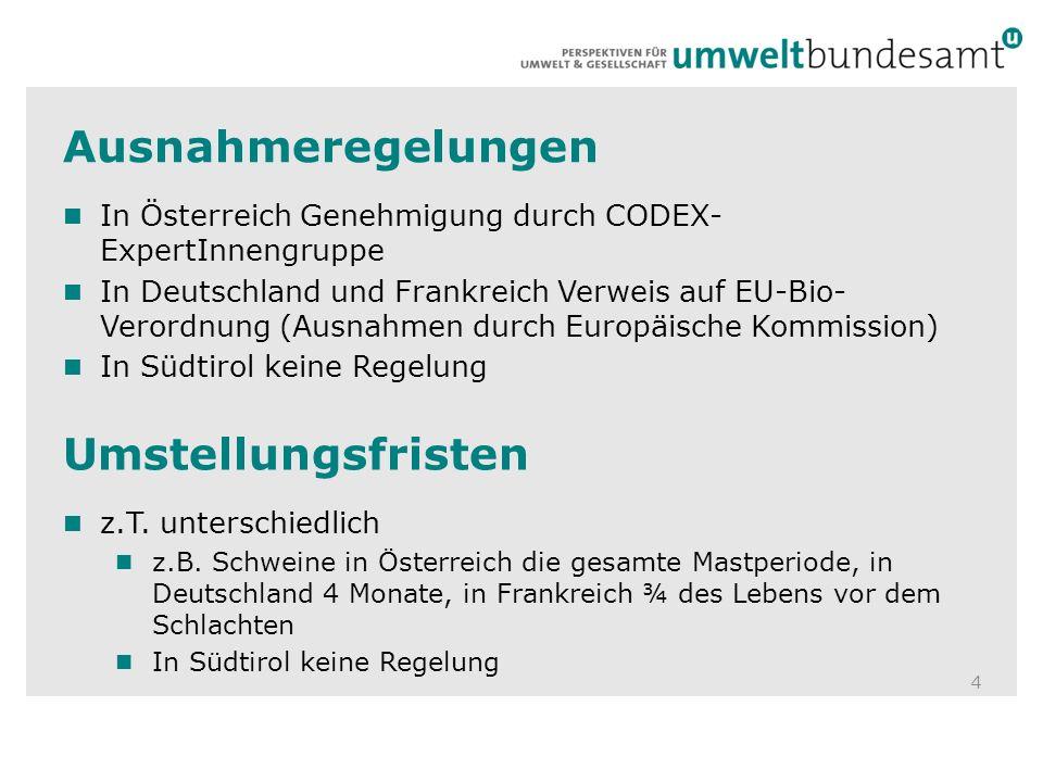 Ausnahmeregelungen 4 In Österreich Genehmigung durch CODEX- ExpertInnengruppe In Deutschland und Frankreich Verweis auf EU-Bio- Verordnung (Ausnahmen
