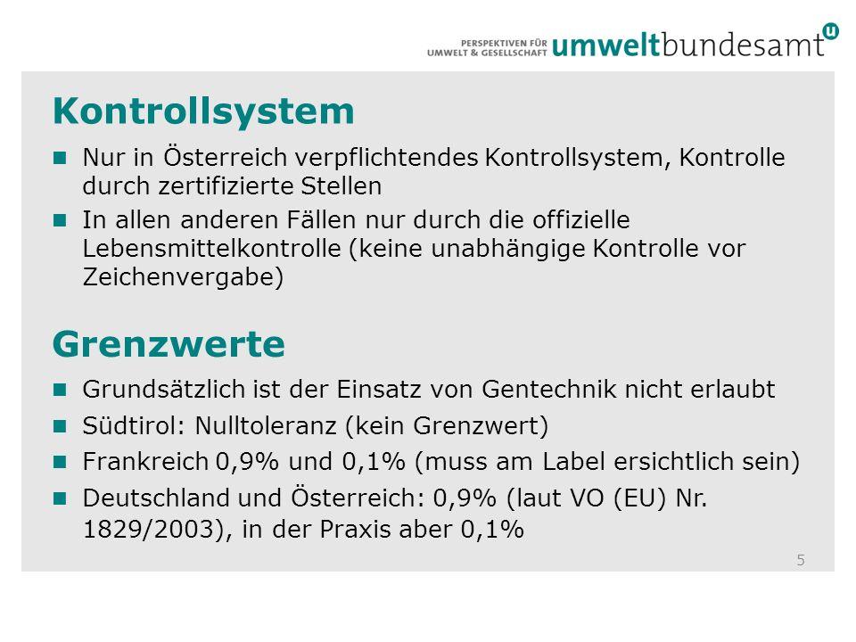 Kontrollsystem 5 Nur in Österreich verpflichtendes Kontrollsystem, Kontrolle durch zertifizierte Stellen In allen anderen Fällen nur durch die offizie