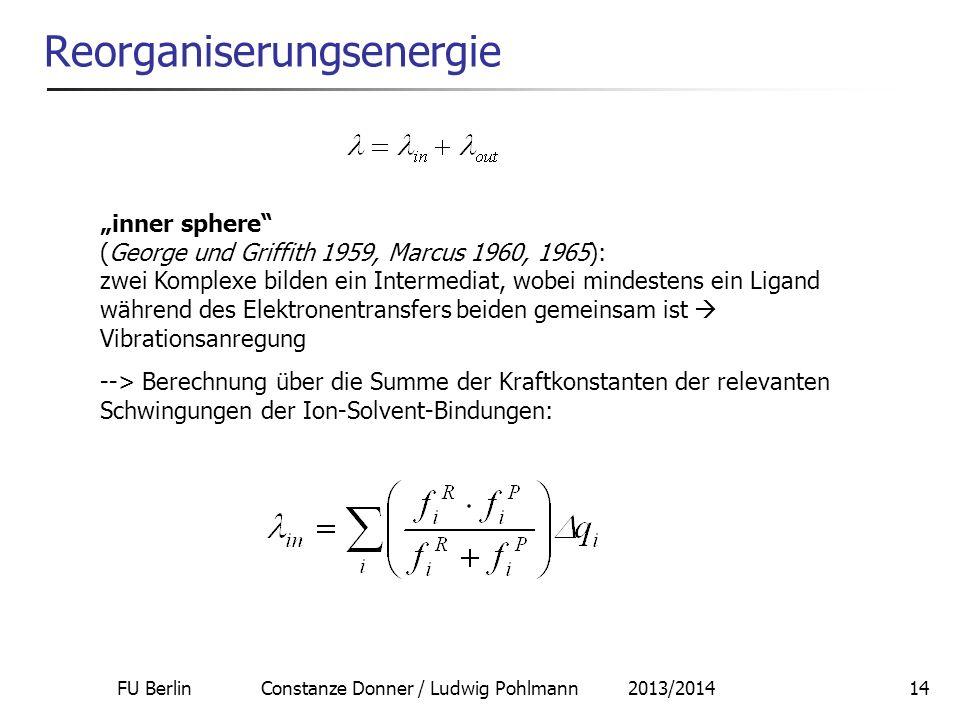 FU Berlin Constanze Donner / Ludwig Pohlmann 2013/201414 Reorganiserungsenergie inner sphere (George und Griffith 1959, Marcus 1960, 1965): zwei Kompl