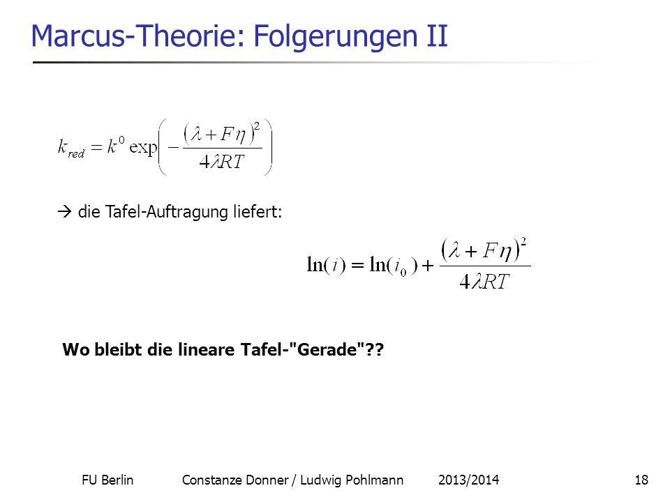 FU Berlin Constanze Donner / Ludwig Pohlmann 2013/201418 Marcus-Theorie: Folgerungen II die Tafel-Auftragung liefert: Wo bleibt die lineare Tafel-
