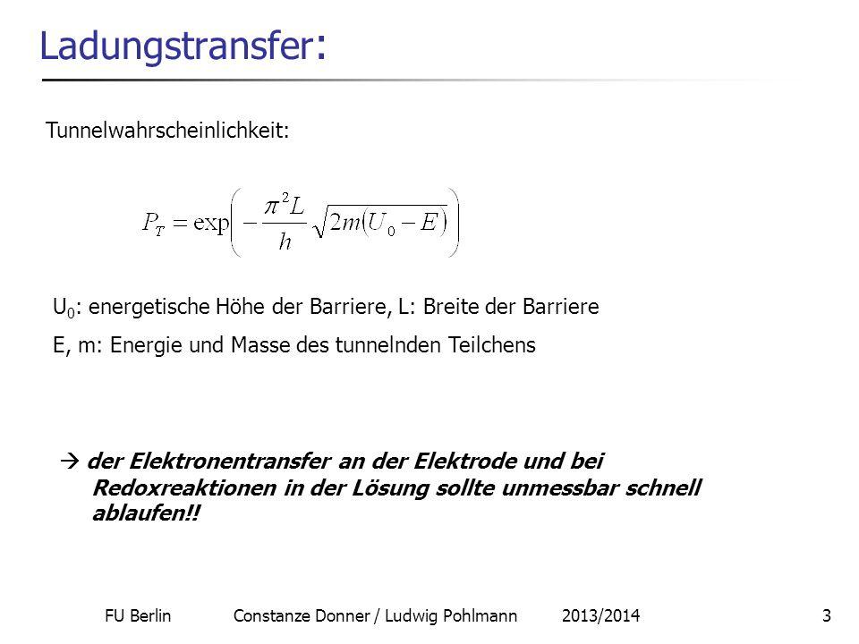 FU Berlin Constanze Donner / Ludwig Pohlmann 2013/201414 Reorganiserungsenergie inner sphere (George und Griffith 1959, Marcus 1960, 1965): zwei Komplexe bilden ein Intermediat, wobei mindestens ein Ligand während des Elektronentransfers beiden gemeinsam ist Vibrationsanregung --> Berechnung über die Summe der Kraftkonstanten der relevanten Schwingungen der Ion-Solvent-Bindungen:
