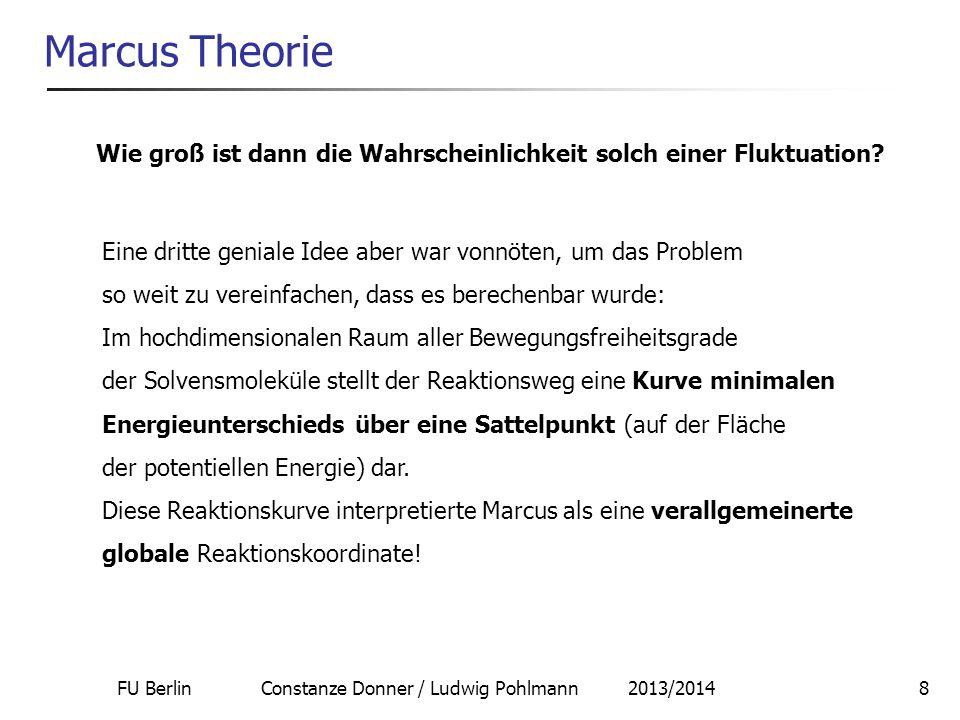 FU Berlin Constanze Donner / Ludwig Pohlmann 2013/20149 Ableitung der Marcus-Formel Verallgemeinerte Reaktionskoordinate Schwingungsenergien beider Solvathüllen