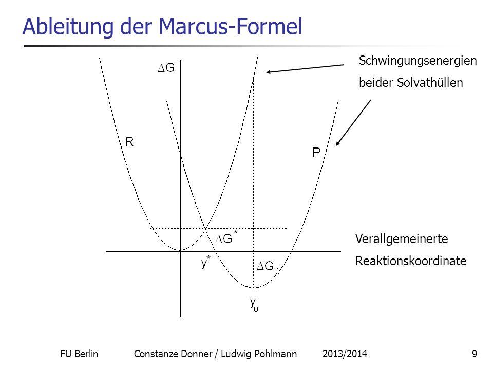 FU Berlin Constanze Donner / Ludwig Pohlmann 2013/201410 Ableitung der Marcus-Formel Schwingungsenergien beider Solvathüllen: Forderung: beide Prinzipien müssen gleichzeitig erfüllt sein: --> kann nur im Schnittpunkt der Parabeln stattfinden!