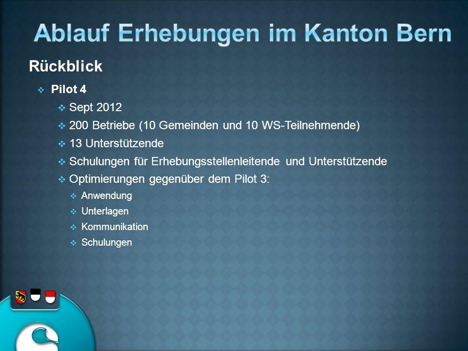 Pilot 4 Sept 2012 200 Betriebe (10 Gemeinden und 10 WS-Teilnehmende) 13 Unterstützende Schulungen für Erhebungsstellenleitende und Unterstützende Opti