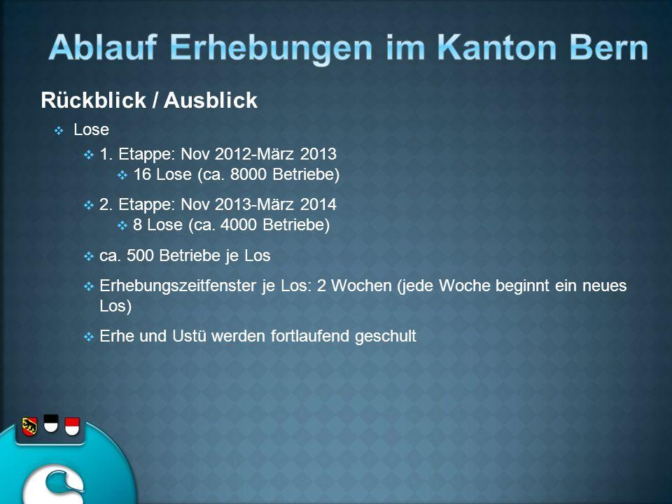 Rückblick / Ausblick Lose 1. Etappe: Nov 2012-März 2013 16 Lose (ca. 8000 Betriebe) 2. Etappe: Nov 2013-März 2014 8 Lose (ca. 4000 Betriebe) ca. 500 B