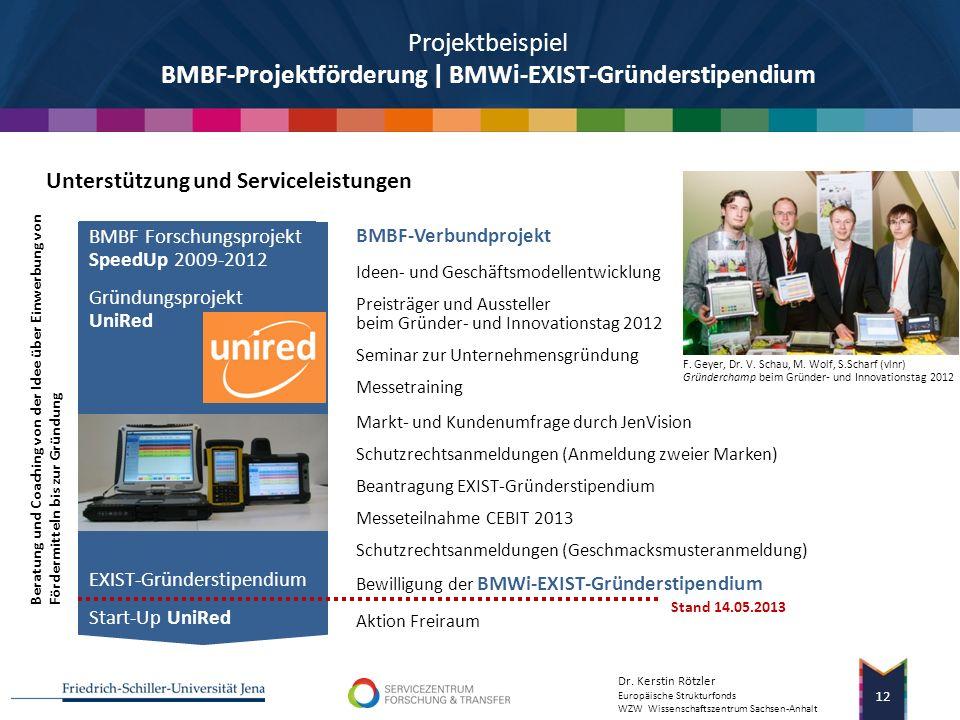 Dr. Kerstin Rötzler Europäische Strukturfonds WZW Wissenschaftszentrum Sachsen-Anhalt 11 Projektbeispiel BMBF-Förderung | InfectoGnostics BMBF | Forsc