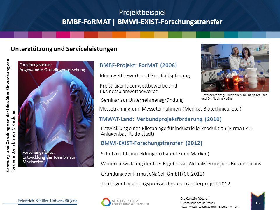 Dr. Kerstin Rötzler Europäische Strukturfonds WZW Wissenschaftszentrum Sachsen-Anhalt Projektbeispiel BMBF-Projektförderung | BMWi-EXIST-Gründerstipen
