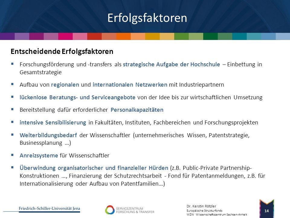 Dr. Kerstin Rötzler Europäische Strukturfonds WZW Wissenschaftszentrum Sachsen-Anhalt 13 Beratung und Coaching von der Idee über Einwerbung von Förder
