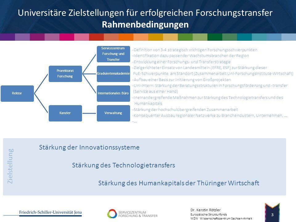Dr. Kerstin Rötzler Europäische Strukturfonds WZW Wissenschaftszentrum Sachsen-Anhalt 2 Umsetzung der Lissabon Strategie Schaffung von Anreizen für In