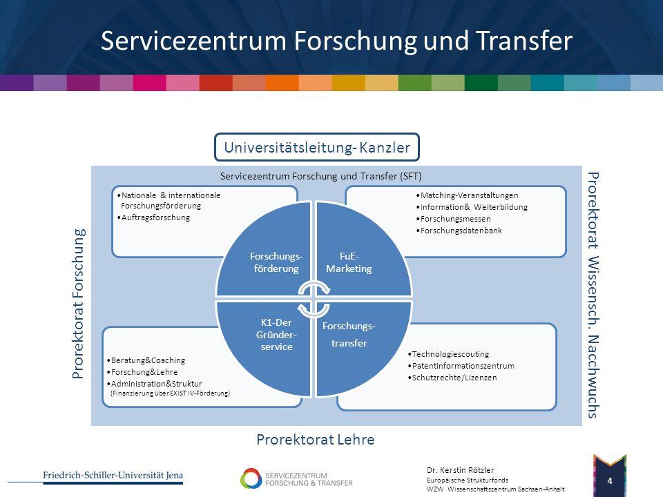 Dr. Kerstin Rötzler Europäische Strukturfonds WZW Wissenschaftszentrum Sachsen-Anhalt 3 -Definition von 3-4 strategisch wichtigen Forschungsschwerpunk