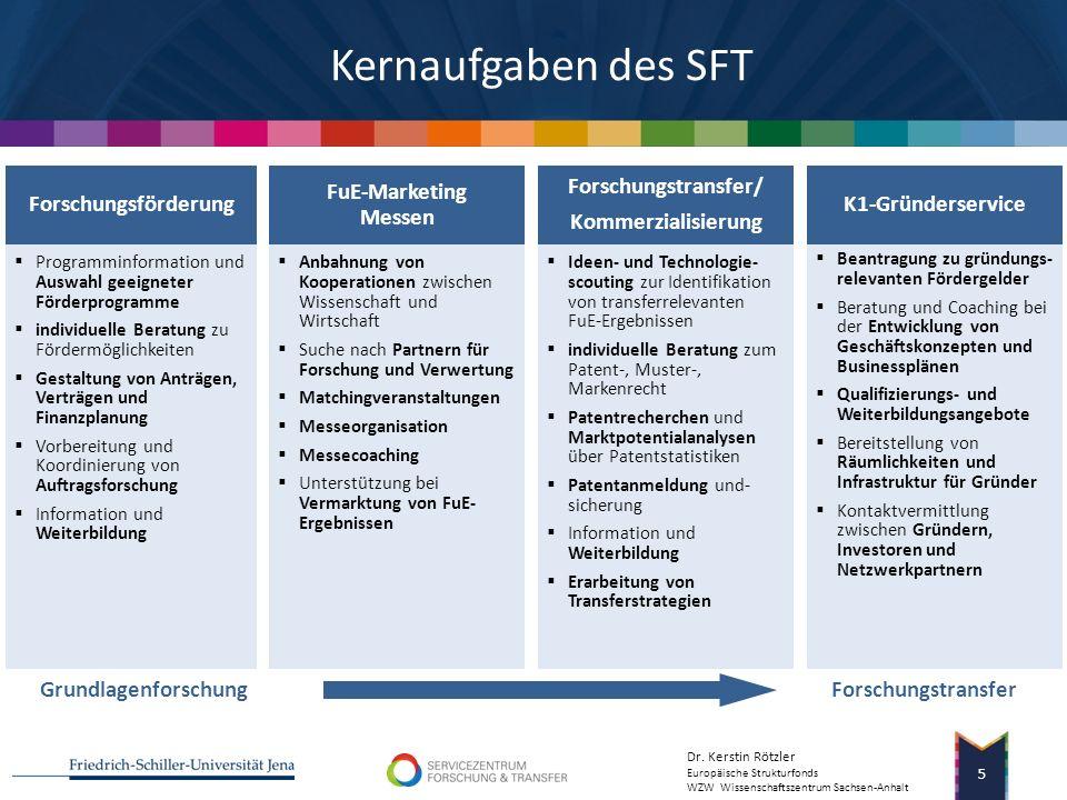 Dr. Kerstin Rötzler Europäische Strukturfonds WZW Wissenschaftszentrum Sachsen-Anhalt Servicezentrum Forschung und Transfer 4 Technologiescouting Pate