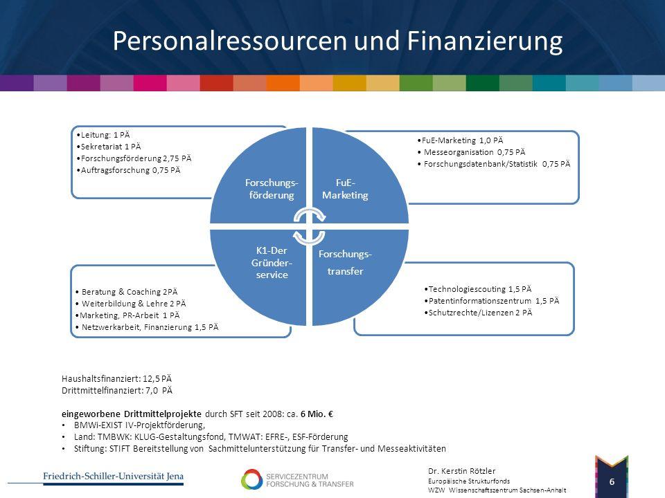 Dr. Kerstin Rötzler Europäische Strukturfonds WZW Wissenschaftszentrum Sachsen-Anhalt 5 Forschungsförderung Programminformation und Auswahl geeigneter