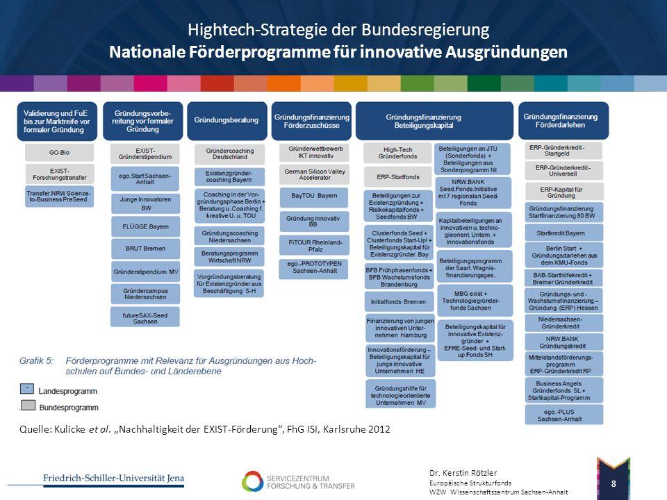 Dr. Kerstin Rötzler Europäische Strukturfonds WZW Wissenschaftszentrum Sachsen-Anhalt Von der Forschungsförderung zum Transfer 7 DFG Erkenntnistransfe