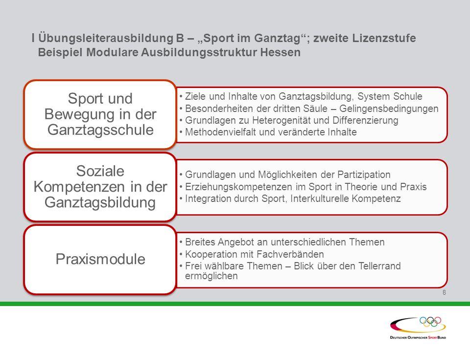 l Übungsleiterausbildung B – Sport im Ganztag; zweite Lizenzstufe Beispiel Modulare Ausbildungsstruktur Hessen l 8 Ziele und Inhalte von Ganztagsbildu