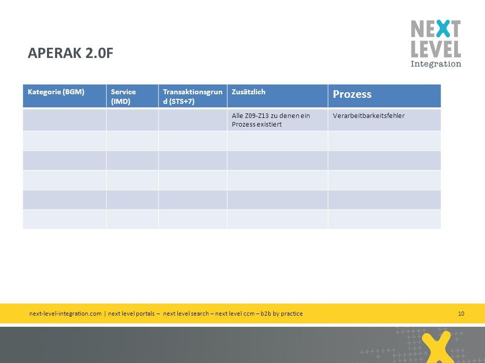 10 Kategorie (BGM)Service (IMD) Transaktionsgrun d (STS+7) Zusätzlich Prozess Alle Z09-Z13 zu denen ein Prozess existiert Verarbeitbarkeitsfehler APERAK 2.0F next-level-integration.com | next level portals – next level search – next level ccm – b2b by practice