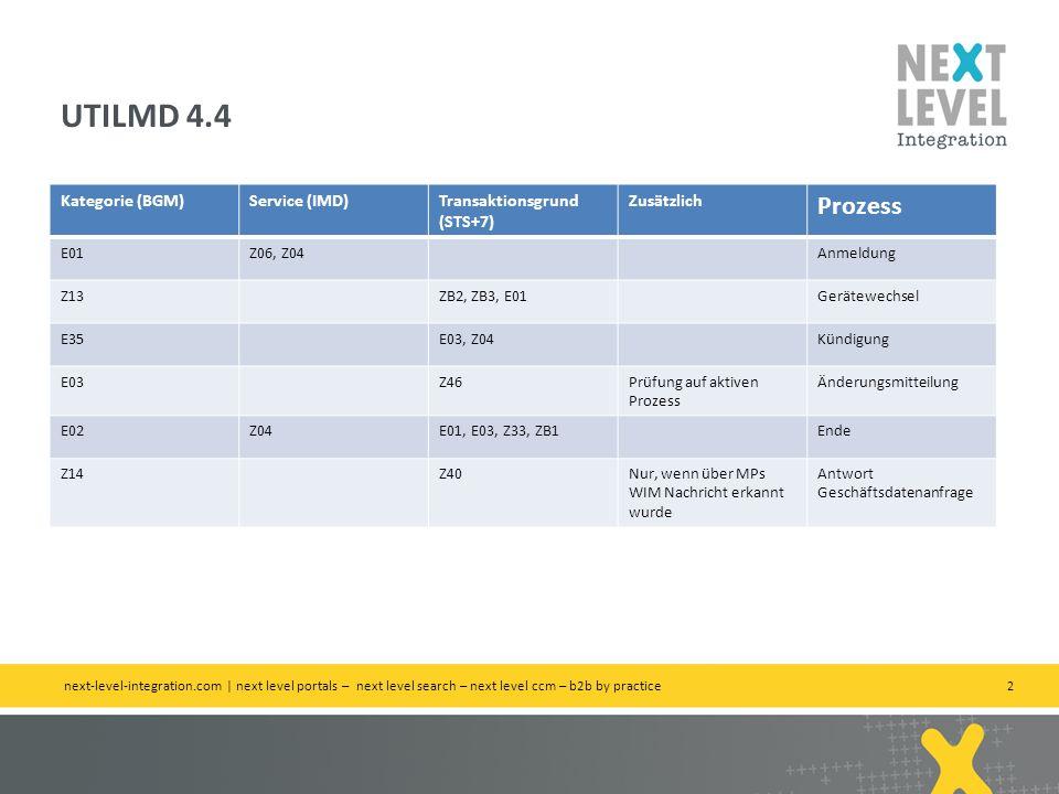 2 Kategorie (BGM)Service (IMD)Transaktionsgrund (STS+7) Zusätzlich Prozess E01Z06, Z04Anmeldung Z13ZB2, ZB3, E01Gerätewechsel E35E03, Z04Kündigung E03Z46Prüfung auf aktiven Prozess Änderungsmitteilung E02Z04E01, E03, Z33, ZB1Ende Z14Z40Nur, wenn über MPs WIM Nachricht erkannt wurde Antwort Geschäftsdatenanfrage UTILMD 4.4 next-level-integration.com | next level portals – next level search – next level ccm – b2b by practice