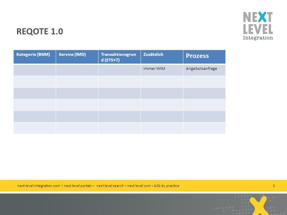 3 Kategorie (BGM)Service (IMD)Transaktionsgrun d (STS+7) Zusätzlich Prozess Immer WIMAngebotsanfrage REQOTE 1.0 next-level-integration.com | next level portals – next level search – next level ccm – b2b by practice