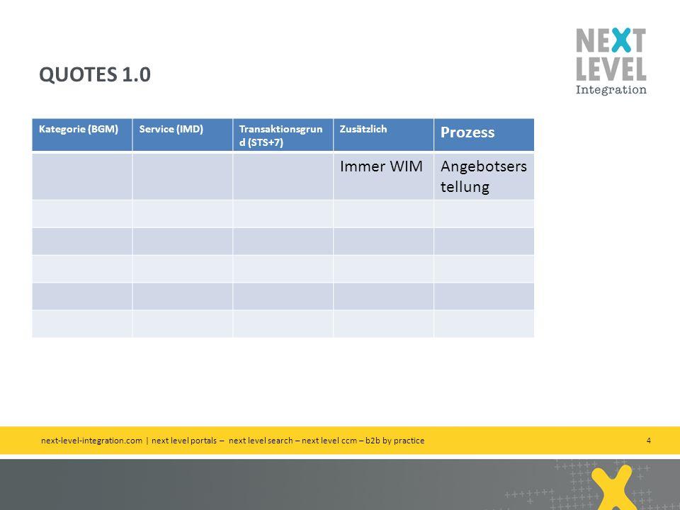 4 Kategorie (BGM)Service (IMD)Transaktionsgrun d (STS+7) Zusätzlich Prozess Immer WIMAngebotsers tellung QUOTES 1.0 next-level-integration.com | next