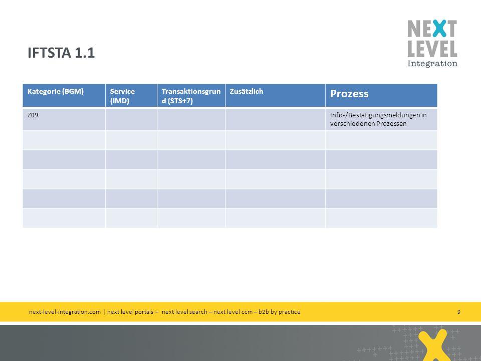 9 Kategorie (BGM)Service (IMD) Transaktionsgrun d (STS+7) Zusätzlich Prozess Z09Info-/Bestätigungsmeldungen in verschiedenen Prozessen IFTSTA 1.1 next