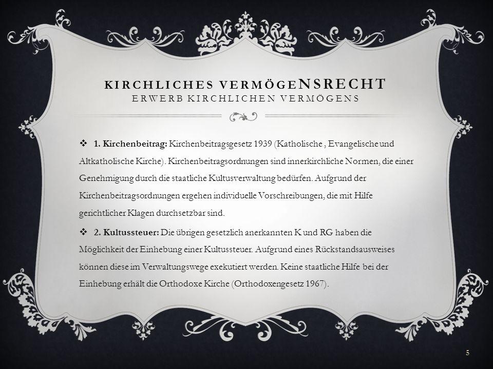 KIRCHLICHES VERMÖGE NSRECHT ERWERB KIRCHLICHEN VERMÖGENS 1. Kirchenbeitrag: Kirchenbeitragsgesetz 1939 (Katholische, Evangelische und Altkatholische K