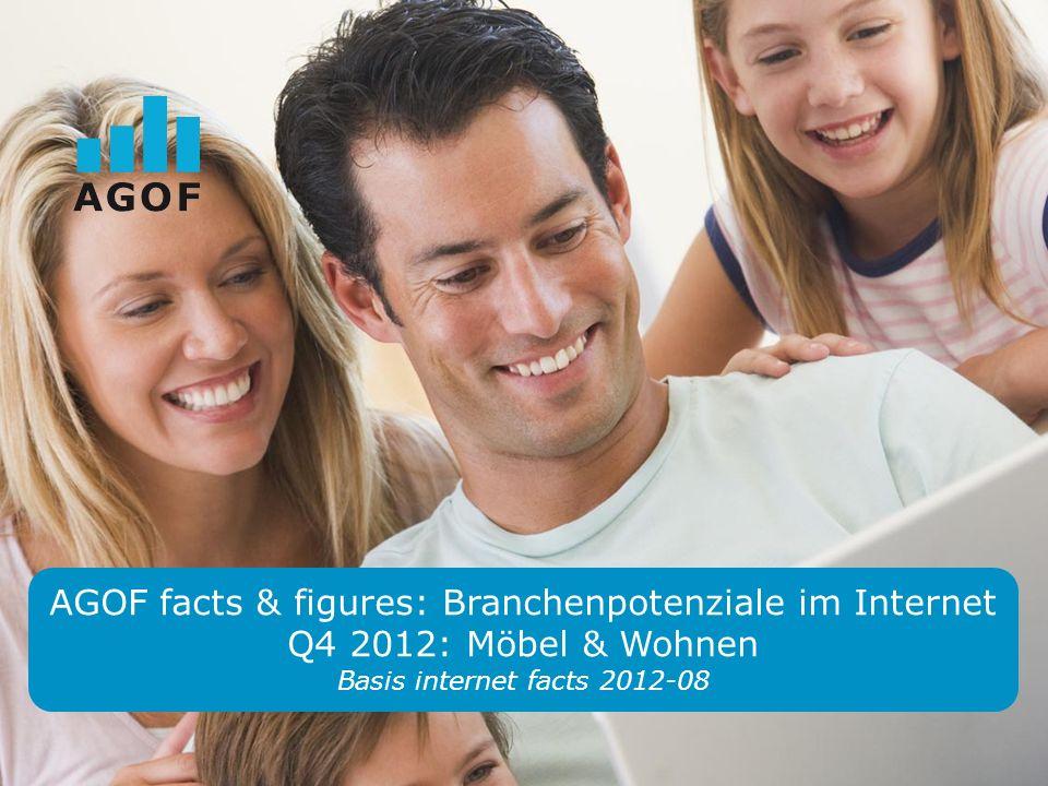 Produktinteresse Einrichtungs- gegenstände AGOF facts & figures Möbel & Wohnen Q4/2012 Basis: 101.316 Fälle (Internetnutzer letzte 3 Monate) An welchen der folgenden Produkte sind Sie (sehr) interessiert.