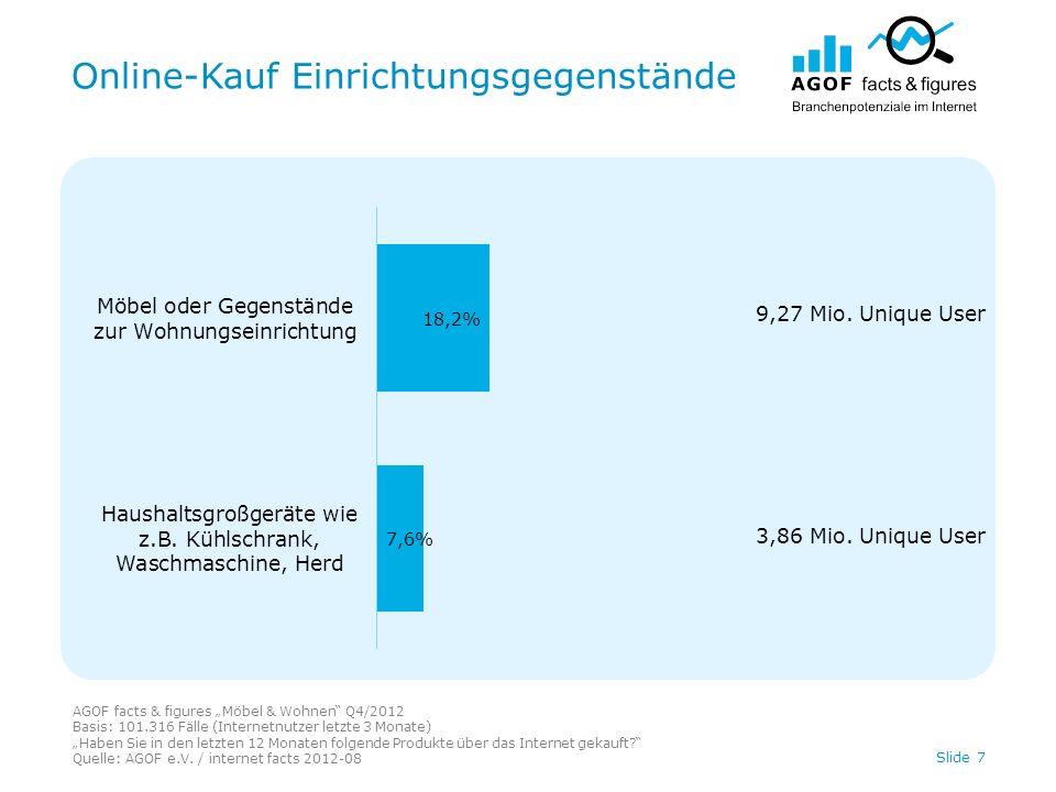Online-Kauf Einrichtungsgegenstände AGOF facts & figures Möbel & Wohnen Q4/2012 Basis: 101.316 Fälle (Internetnutzer letzte 3 Monate) Haben Sie in den letzten 12 Monaten folgende Produkte über das Internet gekauft.