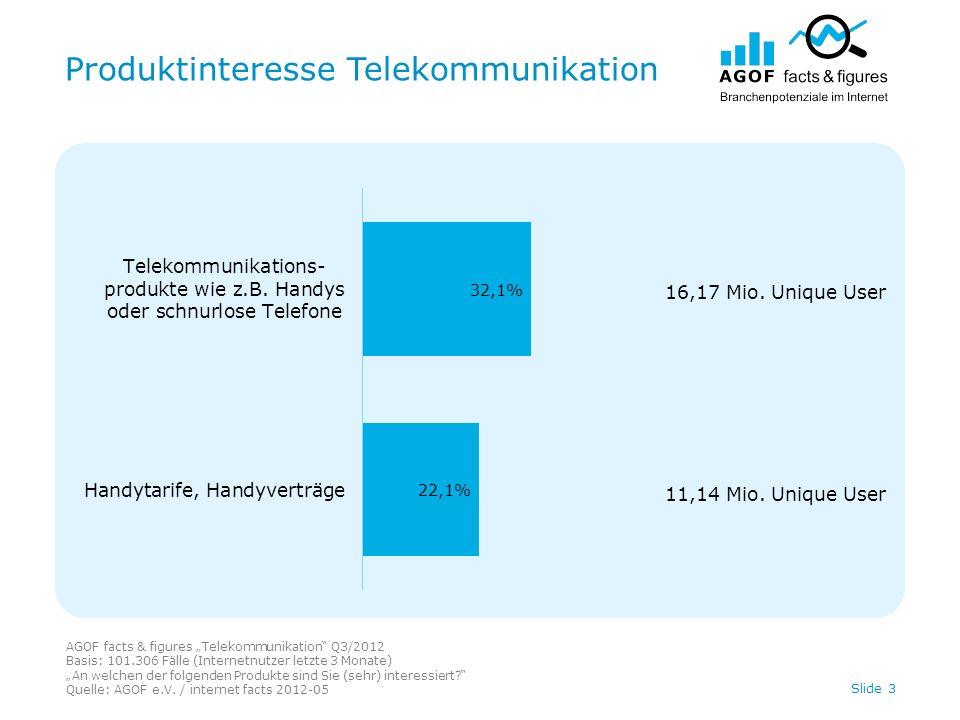 Produktinteresse Telekommunikation AGOF facts & figures Telekommunikation Q3/2012 Basis: 101.306 Fälle (Internetnutzer letzte 3 Monate) An welchen der folgenden Produkte sind Sie (sehr) interessiert.