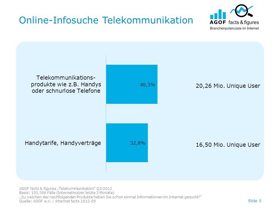 Online-Infosuche Telekommunikation AGOF facts & figures Telekommunikation Q3/2012 Basis: 101.306 Fälle (Internetnutzer letzte 3 Monate) Zu welchen der nachfolgenden Produkte haben Sie schon einmal Informationen im Internet gesucht.