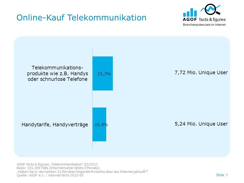 Online-Kauf Telekommunikation AGOF facts & figures Telekommunikation Q3/2012 Basis: 101.306 Fälle (Internetnutzer letzte 3 Monate) Haben Sie in den letzten 12 Monaten folgende Produkte über das Internet gekauft.