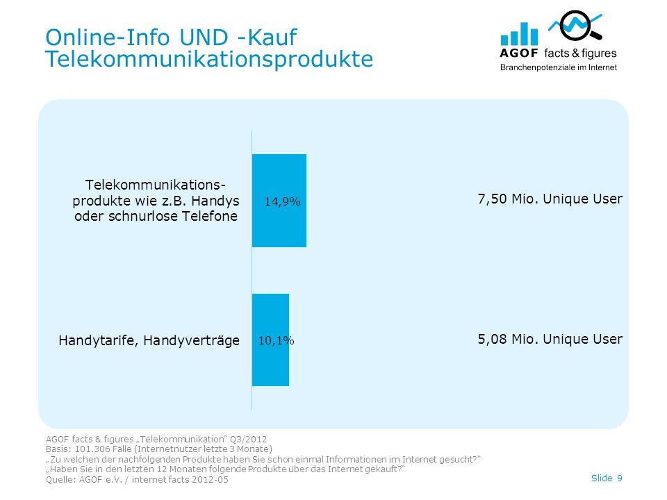 Kontakt Slide 10 Bei Rückfragen wenden Sie sich bitte an die AGOF: Claudia Dubrau Geschäftsführerin AGOF e.V.