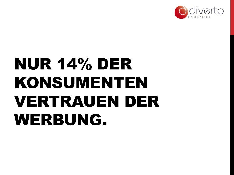 NUR 14% DER KONSUMENTEN VERTRAUEN DER WERBUNG.