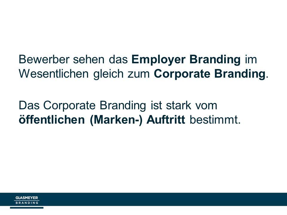 Bewerber sehen das Employer Branding im Wesentlichen gleich zum Corporate Branding. Das Corporate Branding ist stark vom öffentlichen (Marken-) Auftri