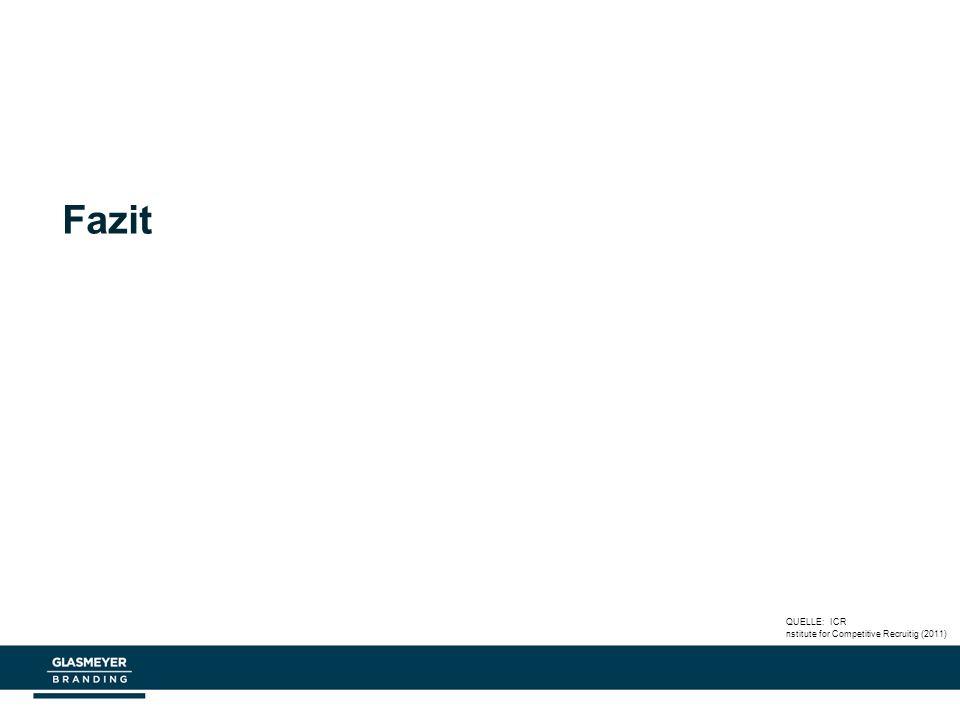 Fazit QUELLE: ICR nstitute for Competitive Recruitig (2011)