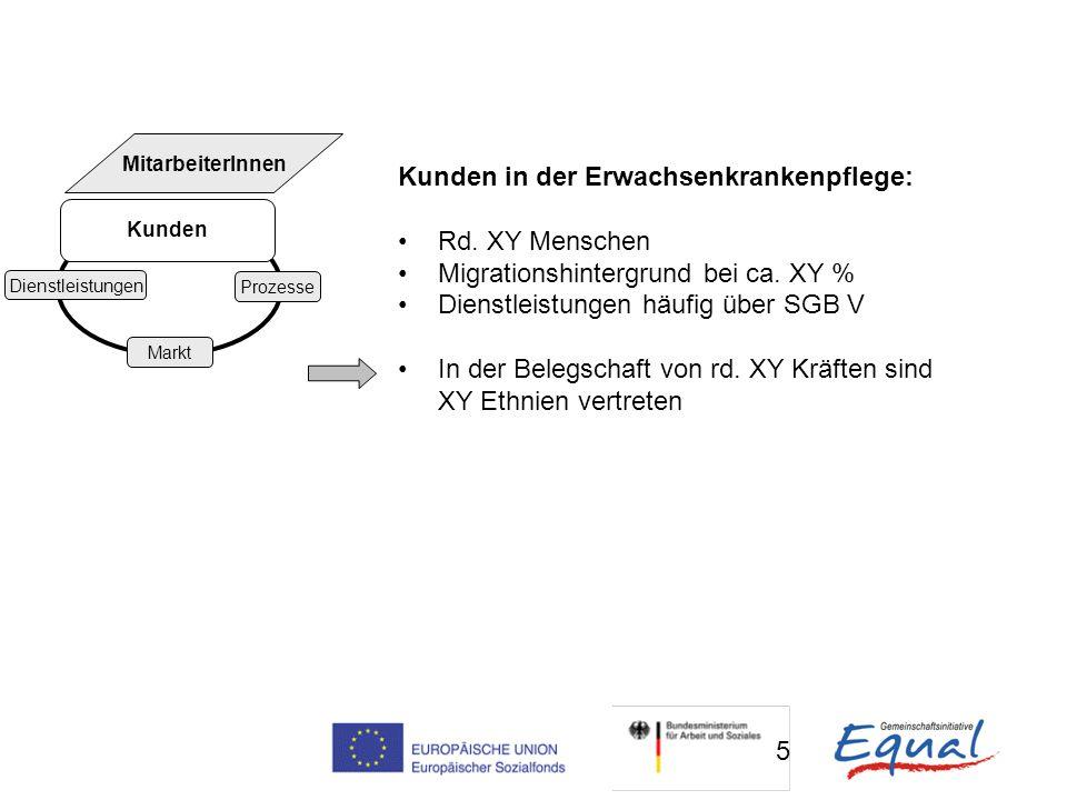 5 Markt Kunden Prozesse Kunden in der Erwachsenkrankenpflege: Rd.