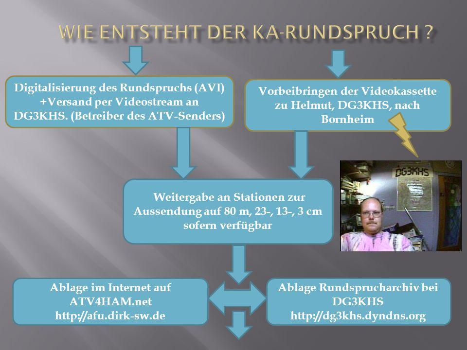 Weitergabe an Stationen zur Aussendung auf 80 m, 23-, 13-, 3 cm sofern verfügbar Digitalisierung des Rundspruchs (AVI) +Versand per Videostream an DG3