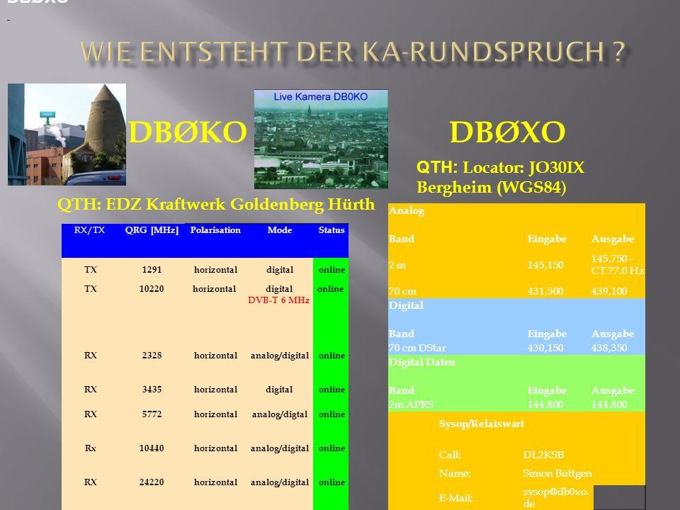 QTH: Locator: JO30IX Bergheim (WGS84 ) Analog BandEingabeAusgabe 2 m145,150 145,750 - CT 77.0 Hz 70 cm431,500439,100 Digital BandEingabeAusgabe 70 cm