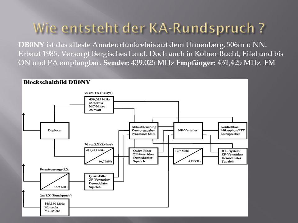 DB0NY ist das älteste Amateurfunkrelais auf dem Unnenberg, 506m ü NN. Erbaut 1985. Versorgt Bergisches Land. Doch auch in Kölner Bucht, Eifel und bis