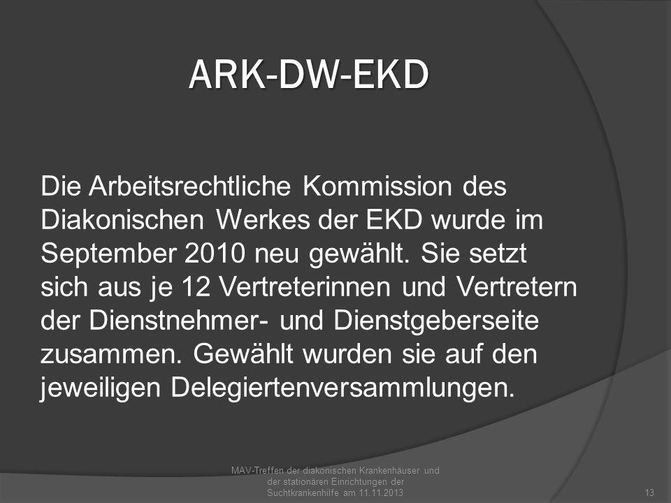 ARK-DW-EKD Die Arbeitsrechtliche Kommission des Diakonischen Werkes der EKD wurde im September 2010 neu gewählt. Sie setzt sich aus je 12 Vertreterinn