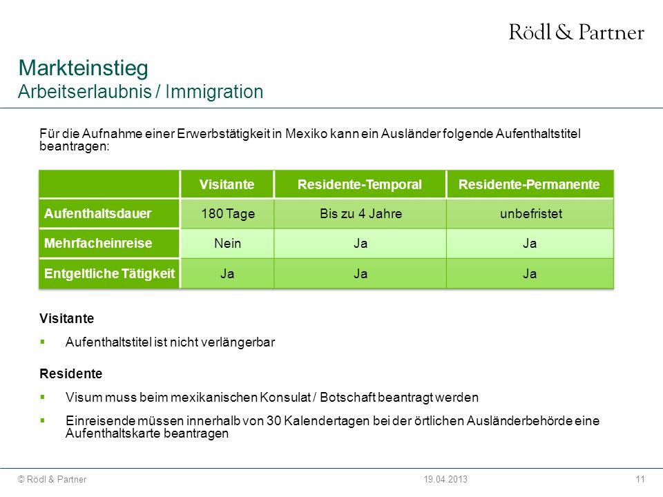 11© Rödl & Partner19.04.2013 Markteinstieg Arbeitserlaubnis / Immigration Für die Aufnahme einer Erwerbstätigkeit in Mexiko kann ein Ausländer folgend