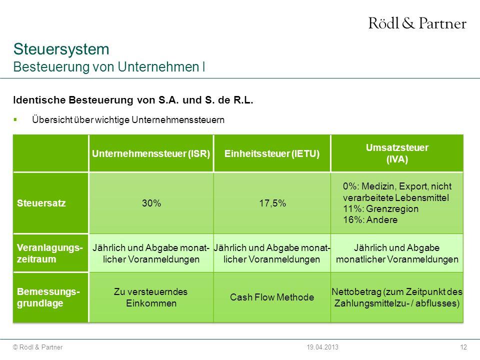 12© Rödl & Partner19.04.2013 Steuersystem Besteuerung von Unternehmen I Identische Besteuerung von S.A. und S. de R.L. Übersicht über wichtige Unterne