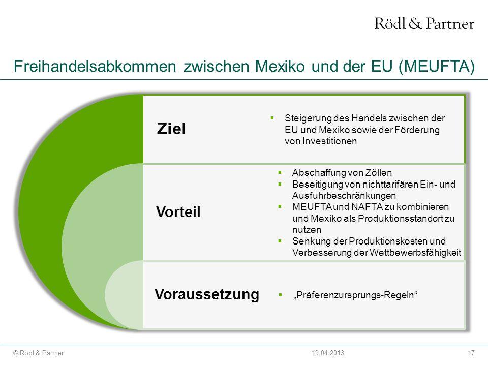 17© Rödl & Partner19.04.2013 Freihandelsabkommen zwischen Mexiko und der EU (MEUFTA) Steigerung des Handels zwischen der EU und Mexiko sowie der Förde