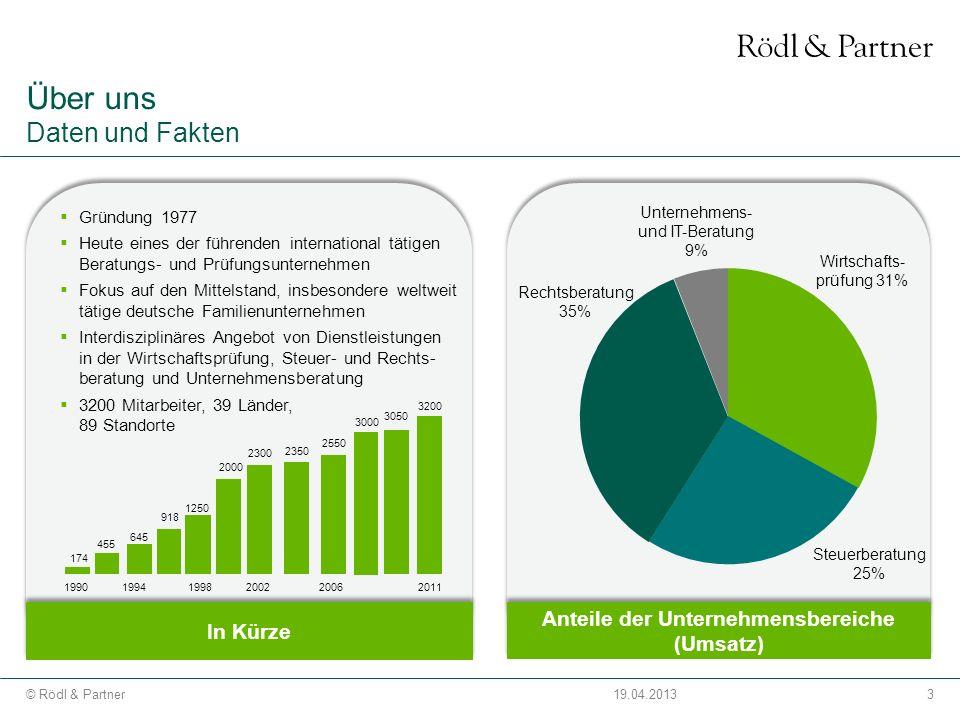 3© Rödl & Partner19.04.2013 Über uns Daten und Fakten Gründung 1977 Heute eines der führenden international tätigen Beratungs- und Prüfungsunternehmen