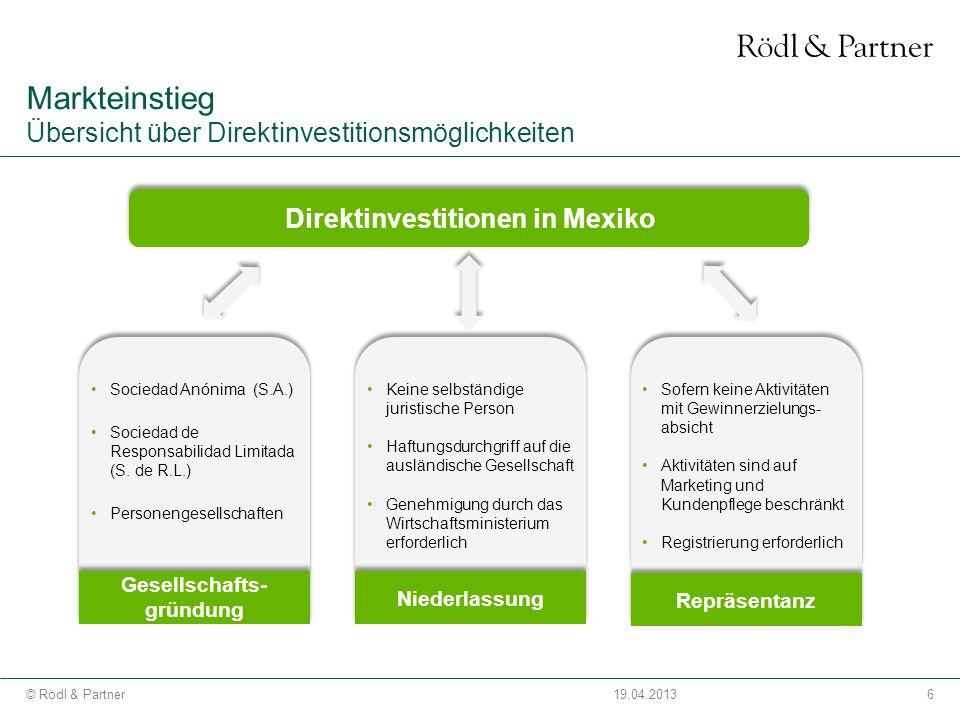 17© Rödl & Partner19.04.2013 Freihandelsabkommen zwischen Mexiko und der EU (MEUFTA) Steigerung des Handels zwischen der EU und Mexiko sowie der Förderung von Investitionen