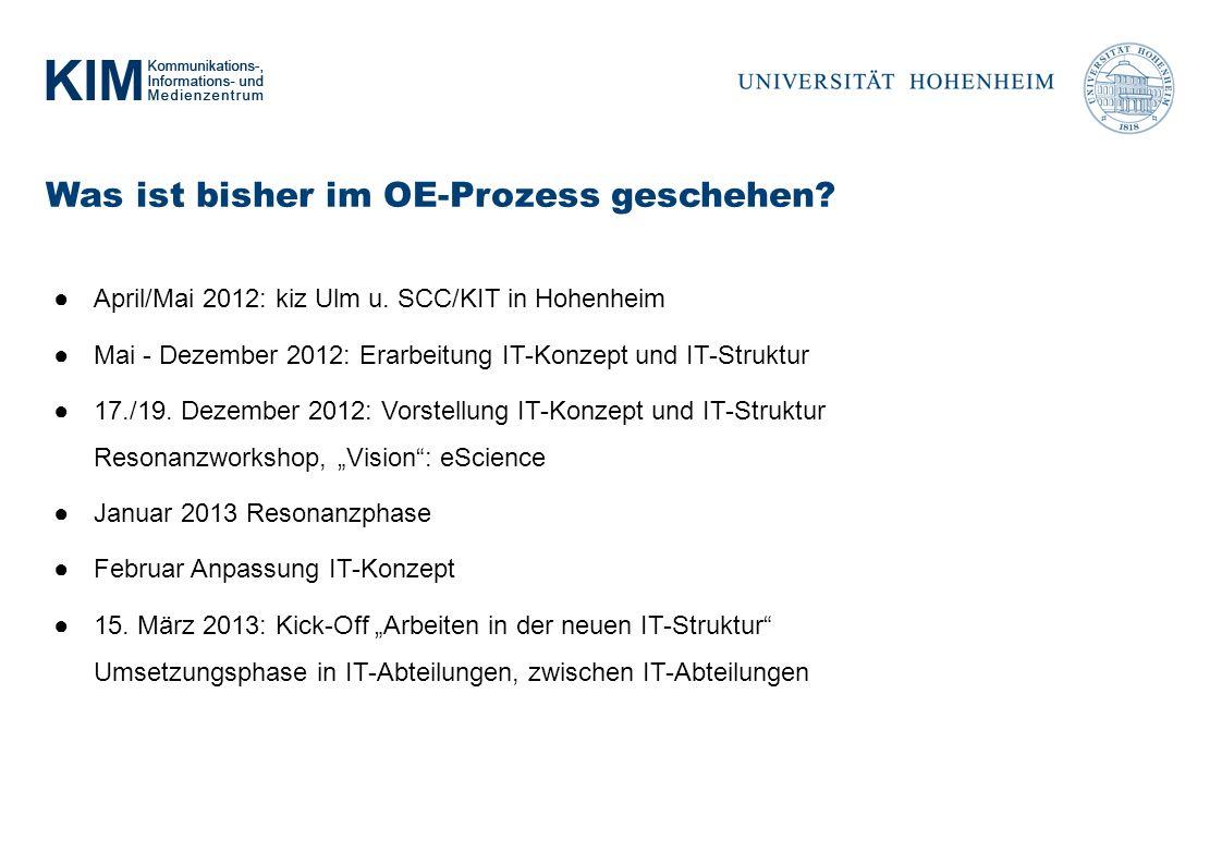 Was ist bisher im OE-Prozess geschehen.April/Mai 2012: kiz Ulm u.